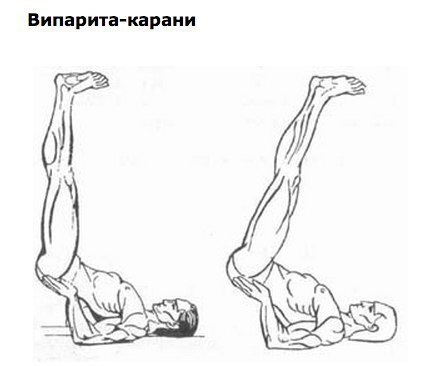 Омоложение - одно упражнение!