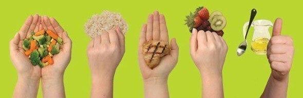 Рука как размер для ориентира порций